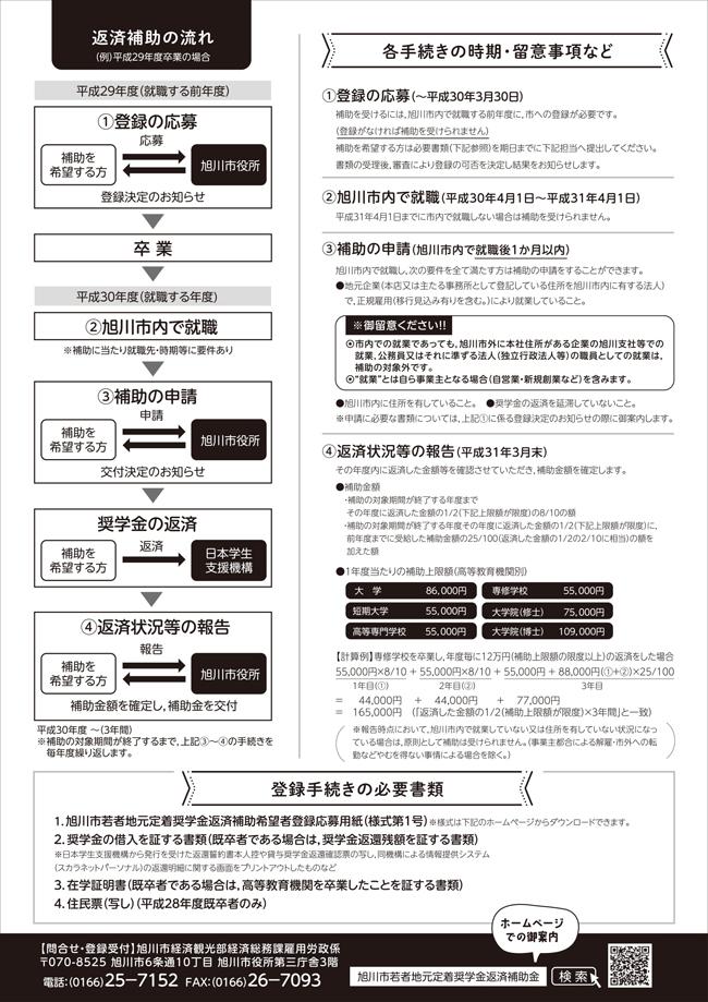 29syougaku_u