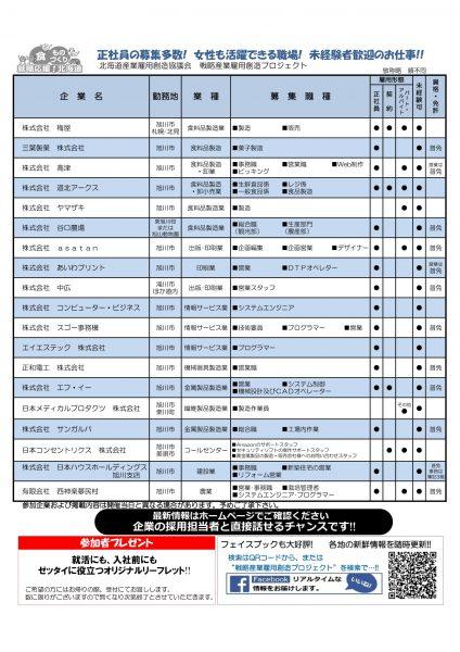 10.25おしごと説明会in旭川-2